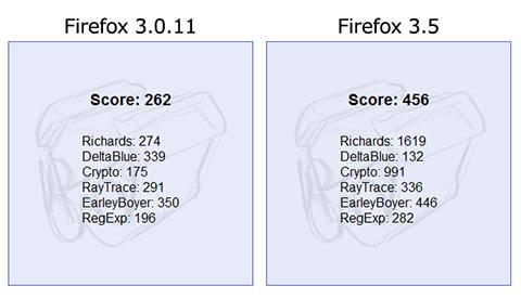 Firefox_30_vs_35